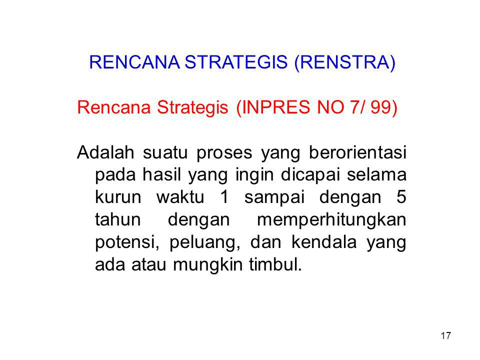 RENCANA STRATEGIS (RENSTRA)