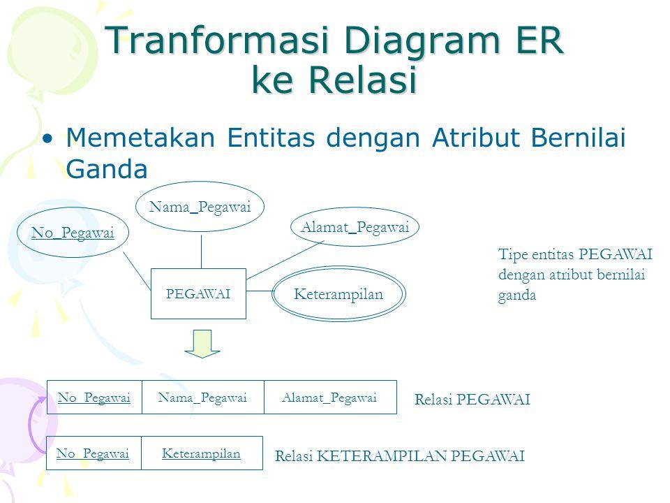 Materi ppt download tranformasi diagram er ke relasi ccuart Images