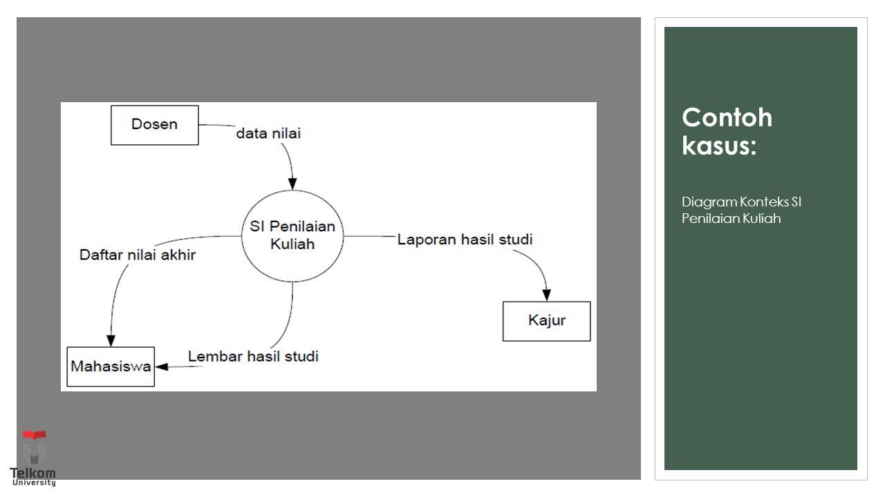 Program studi manajemen informatika fakultas ilmu terapan ppt download 9 contoh kasus diagram konteks si penilaian kuliah ccuart Images