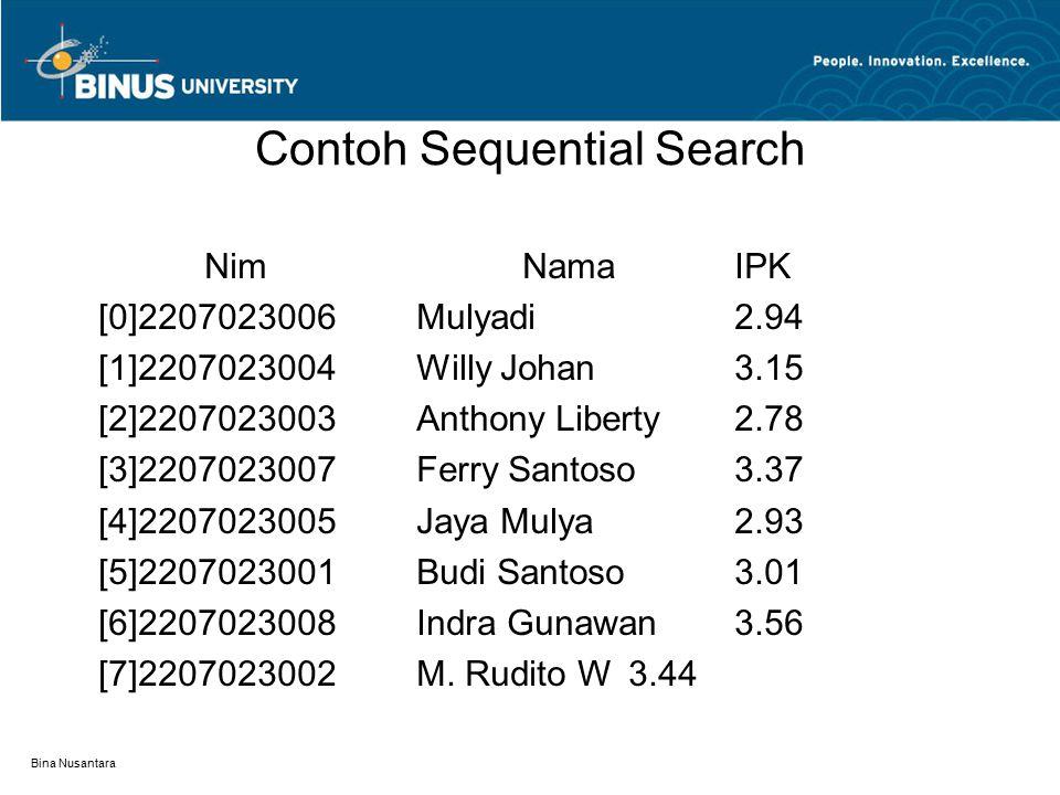 Algoritma Searching Pertemuan Ppt Download