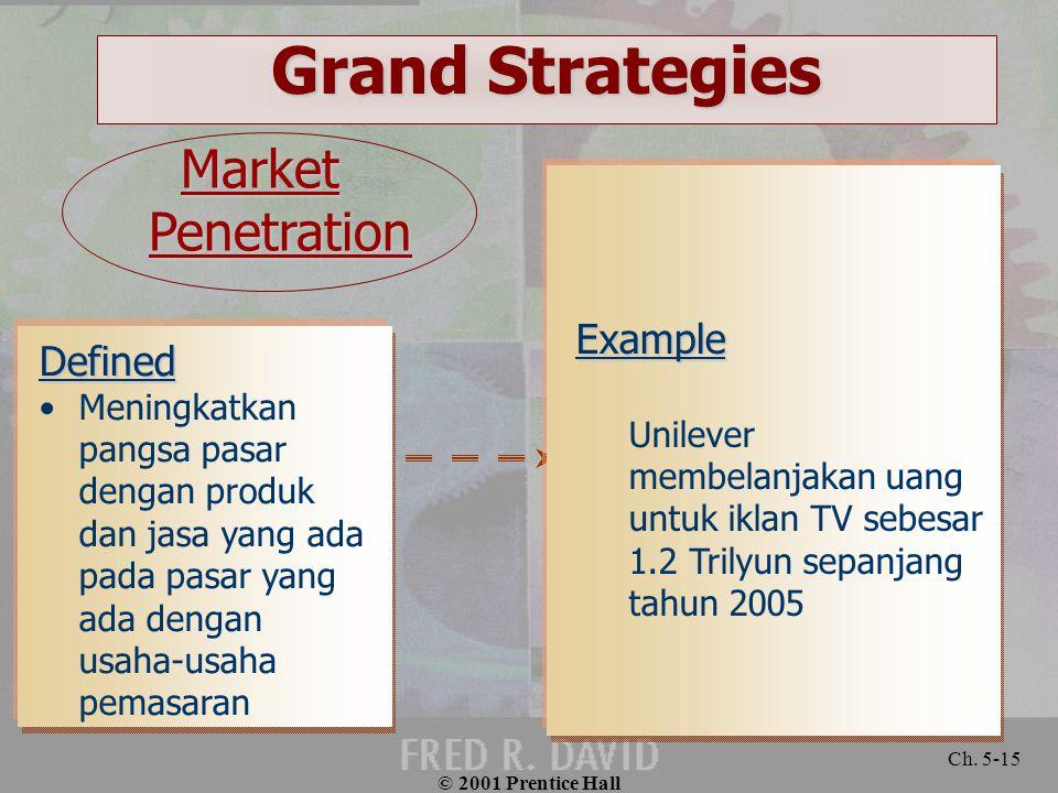 market-penetration-strategy-definition