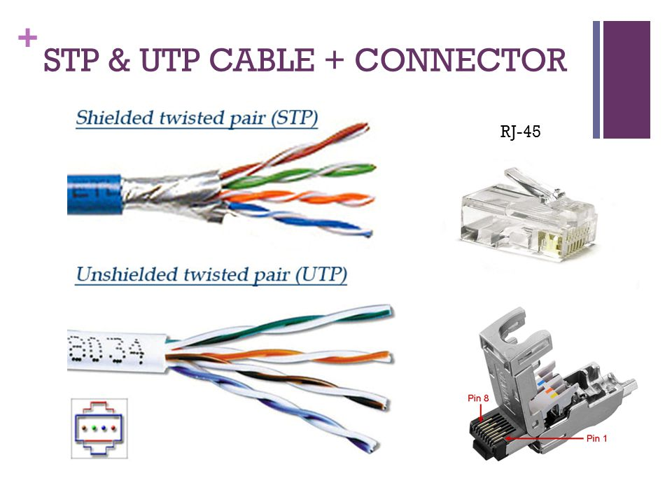 STP & UTP CABLE + CONNECTOR