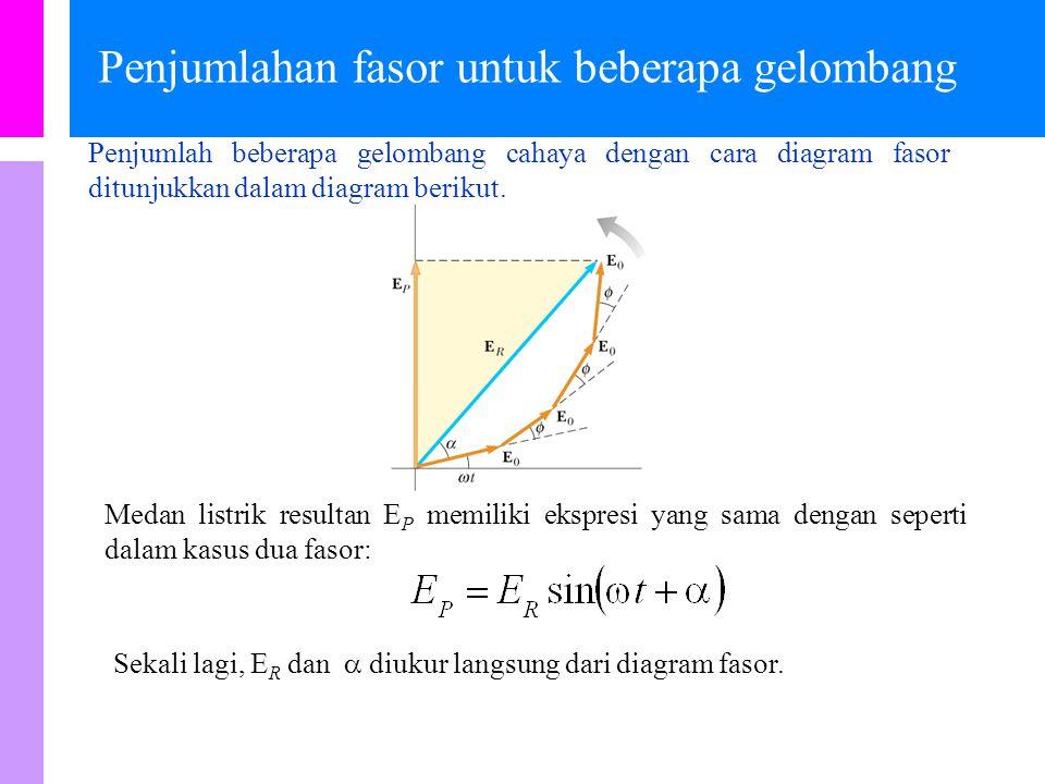 Interferensi gelombang em ppt download penjumlahan fasor untuk beberapa gelombang ccuart Images