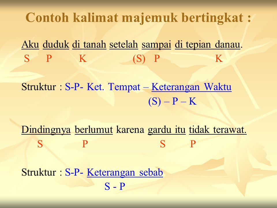Kalimat Ppt Download