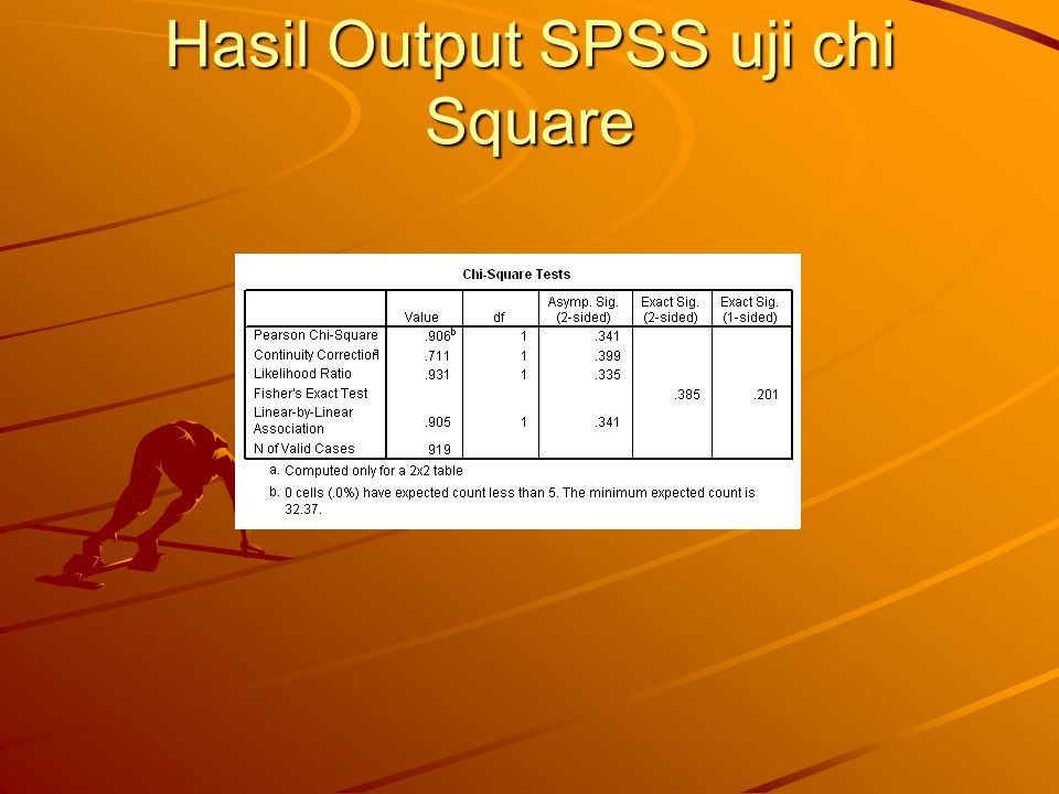 Hasil Output SPSS uji chi Square