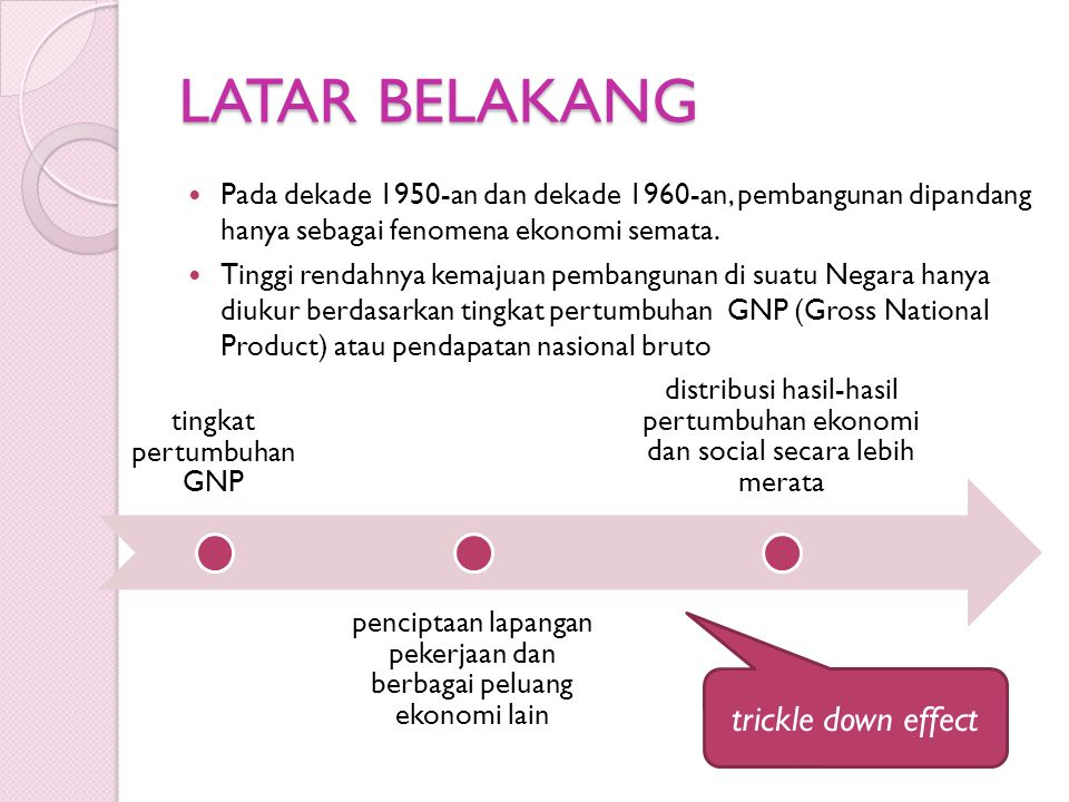 LATAR BELAKANG trickle down effect