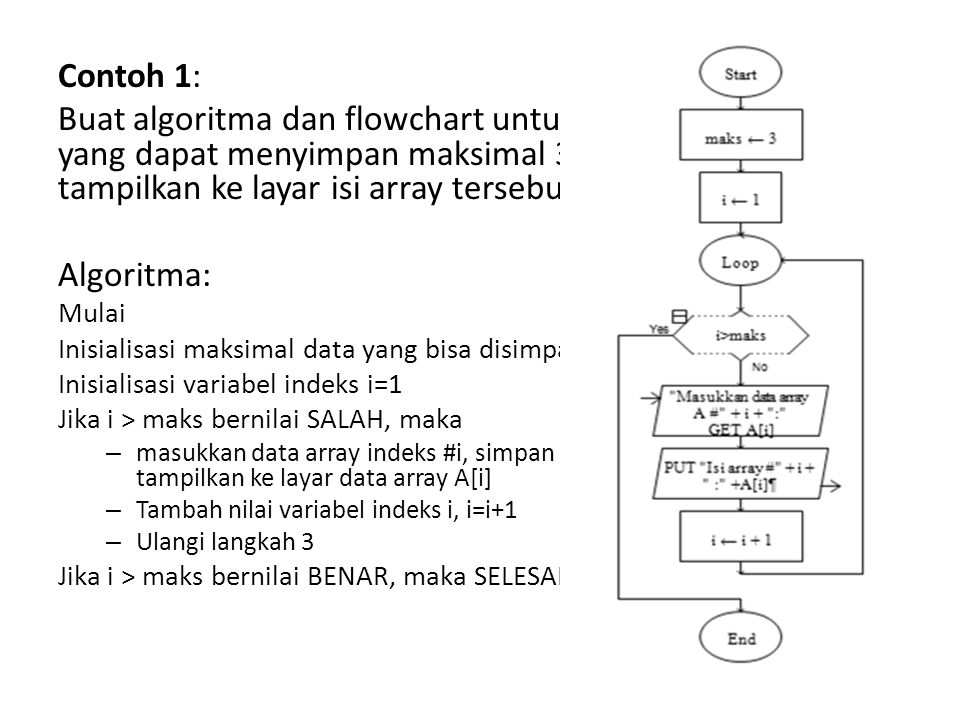 Array Ppt Download