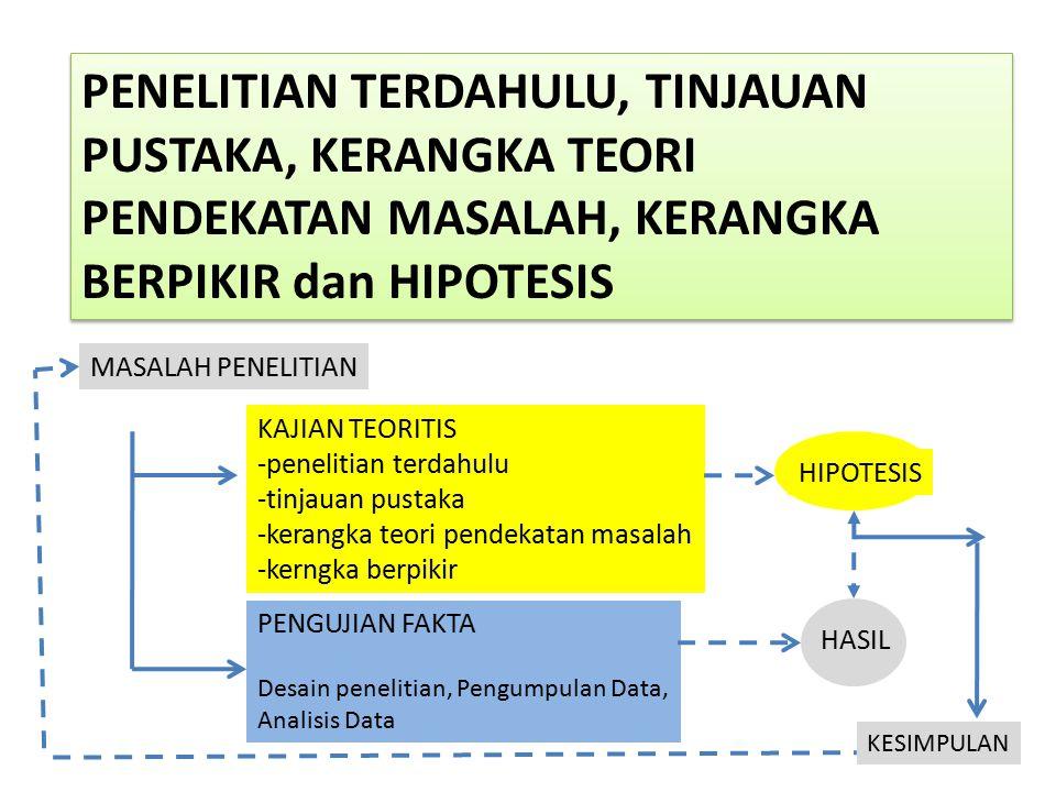 Rumusan Masalah Landasan Teori Ppt Download