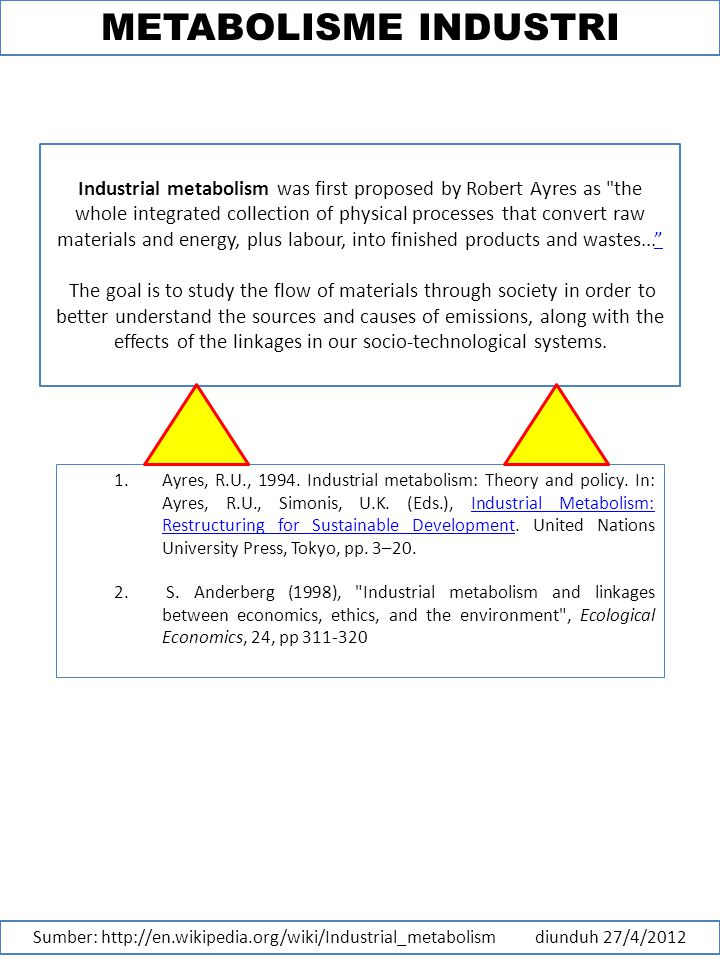 Kajian lingkungan dan pembangunan ppt download 32 metabolisme industri industrial ccuart Gallery
