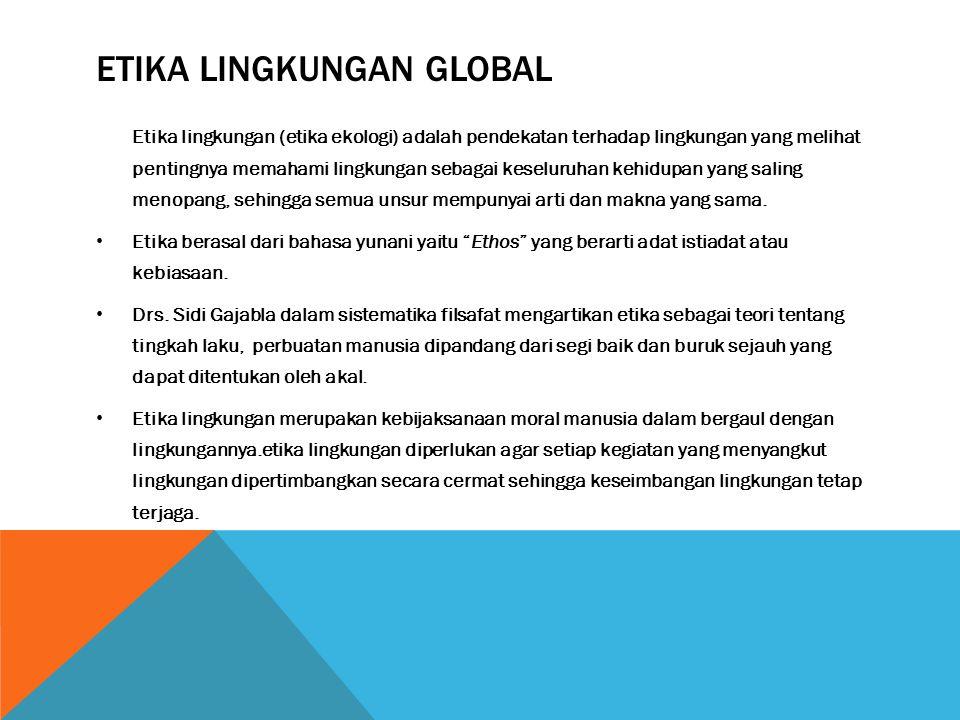 Budaya Organisasi Dan Etika Lingkungan Global Ppt Download