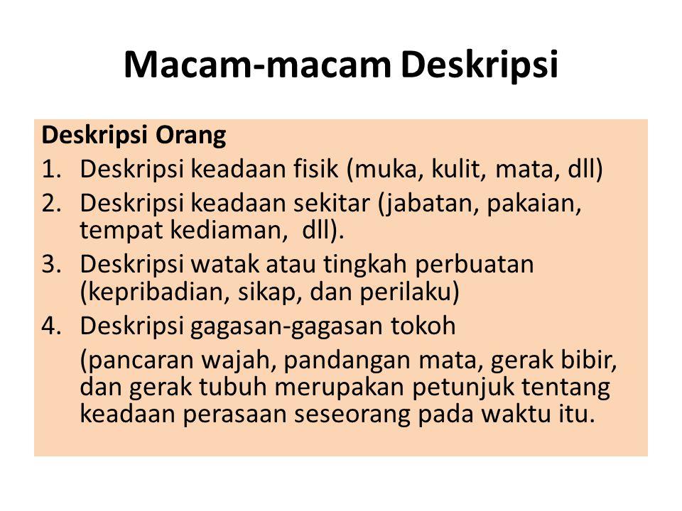 Menulis Deskripsi Setyawan Pujiono M Pd Jur Pendidikan Bahasa
