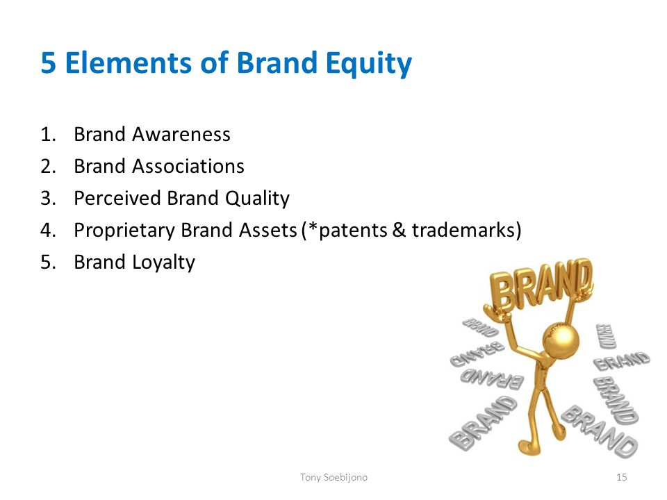 5 Elements of Brand Equity