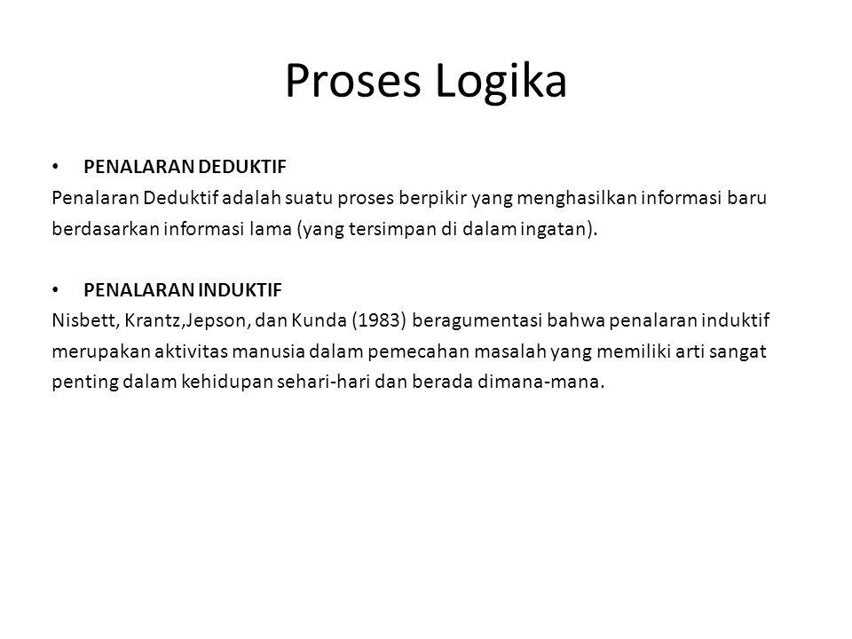 Albi Putra Widjaya 625110148 Ari Putera 625110104 Christian Leonardi 625110105 Micka Michael 625110113 Ppt Download