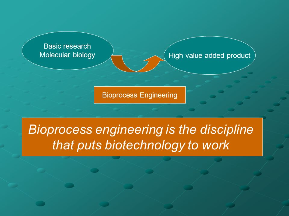 Bioprocess engineering is the discipline