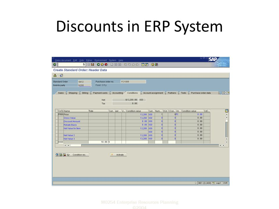 Discounts in ERP System