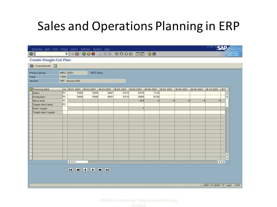 Sales and Operations Planning in ERP