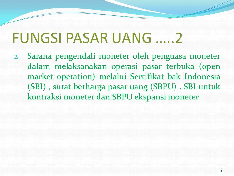 Pasar Uang Konvensional Dan Syariah Ppt Download