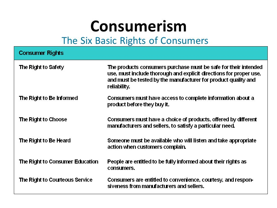 The Six Basic Rights of Consumers