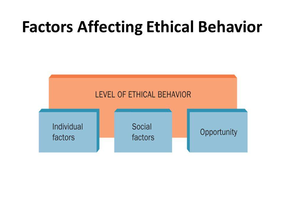 Factors Affecting Ethical Behavior