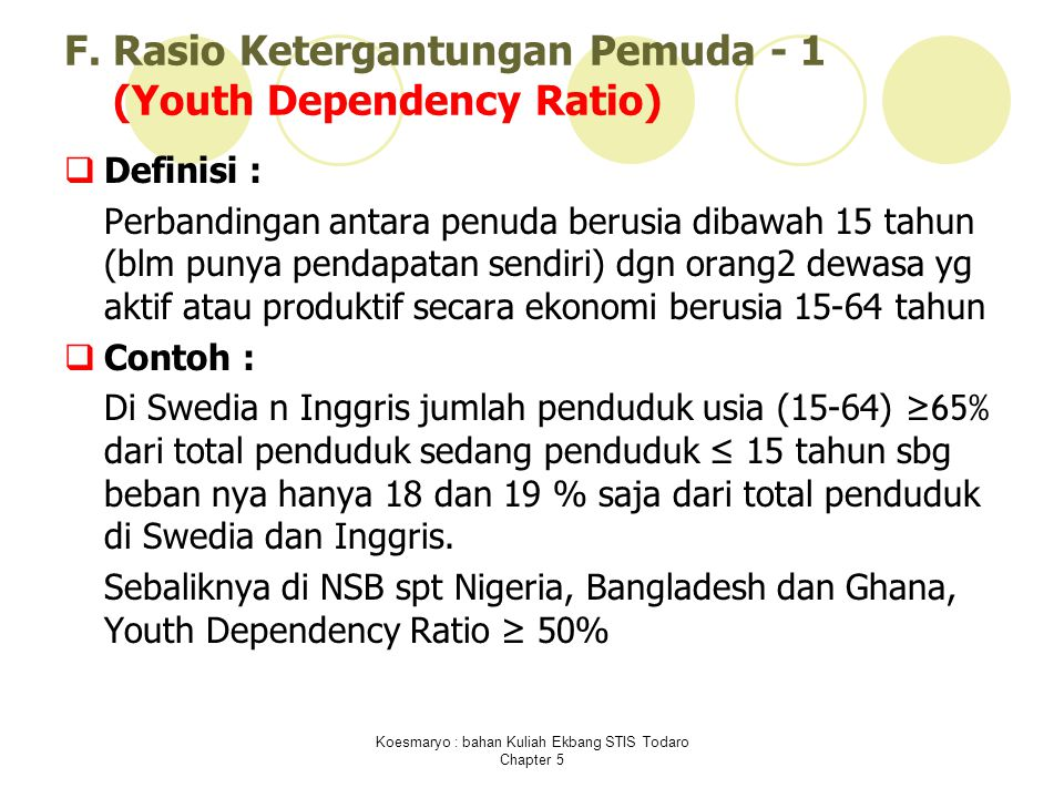 F. Rasio Ketergantungan Pemuda - 1 (Youth Dependency Ratio)