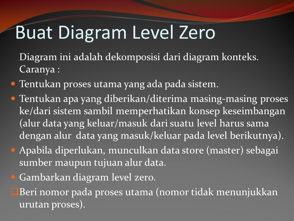 Buat Diagram Level Zero