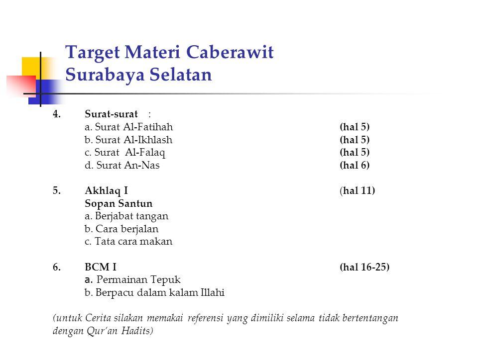 Target Materi Caberawit Metode Tilawaty Ppt Download