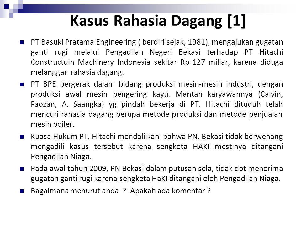 Rahasia Dagang Di Indonesia Ppt Download