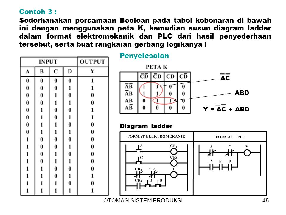 P L C Programable Logic Controller Ppt Download