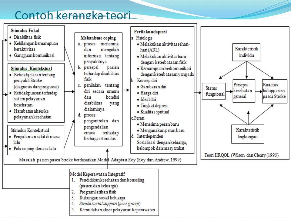 Contoh Kerangka Teori Skripsi Contoh Soal Dan Materi Pelajaran 8