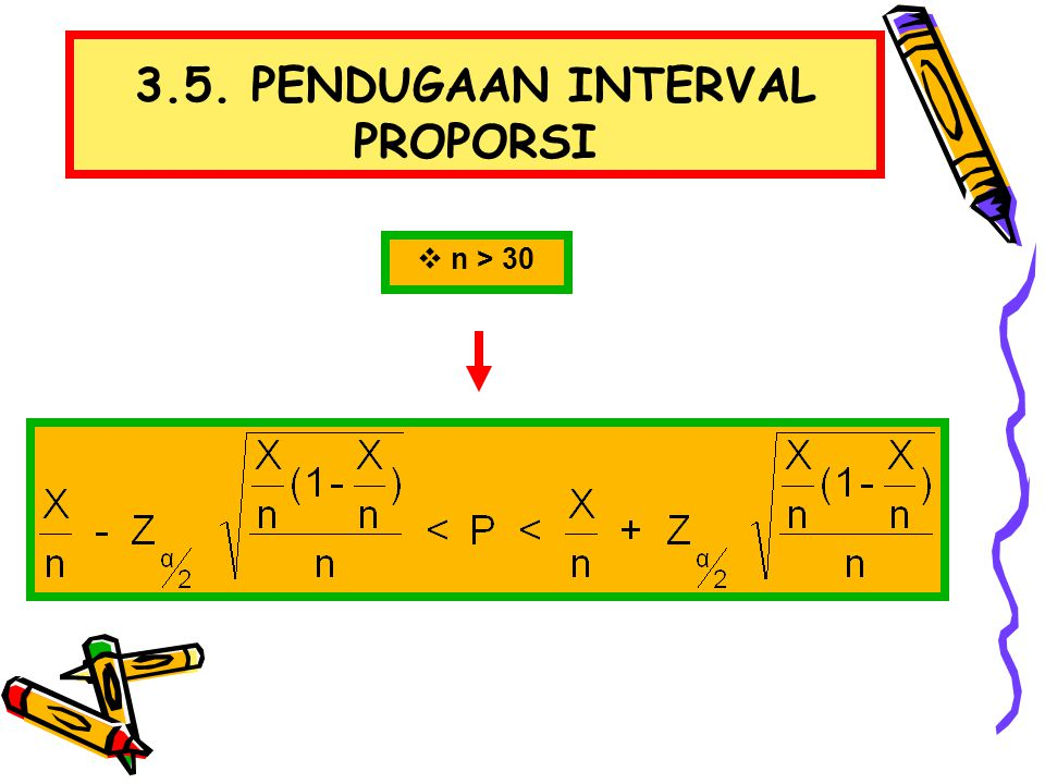 3.5. PENDUGAAN INTERVAL PROPORSI