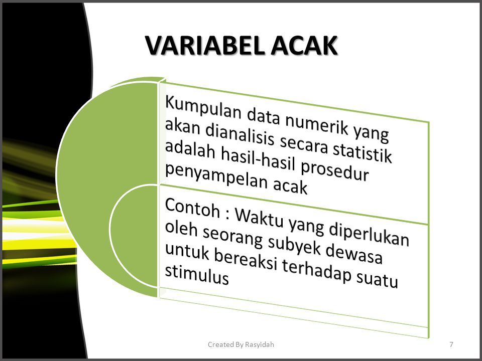 VARIABEL ACAK Created By Rasyidah