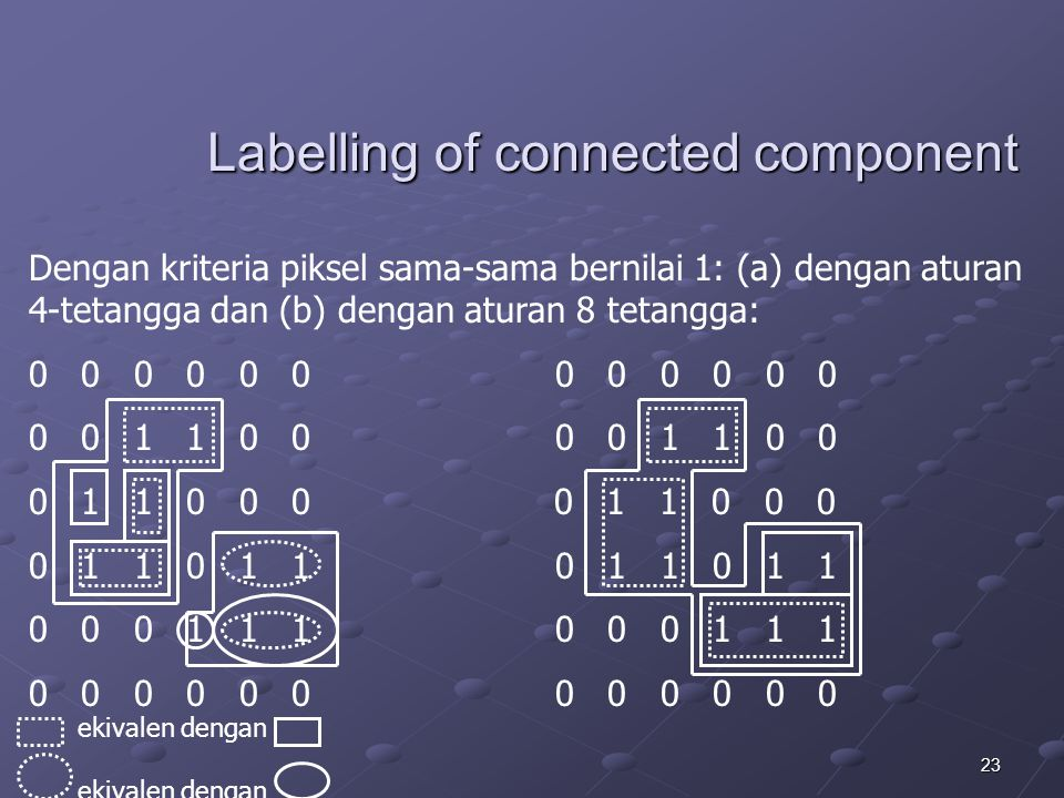 Labelling of connected component