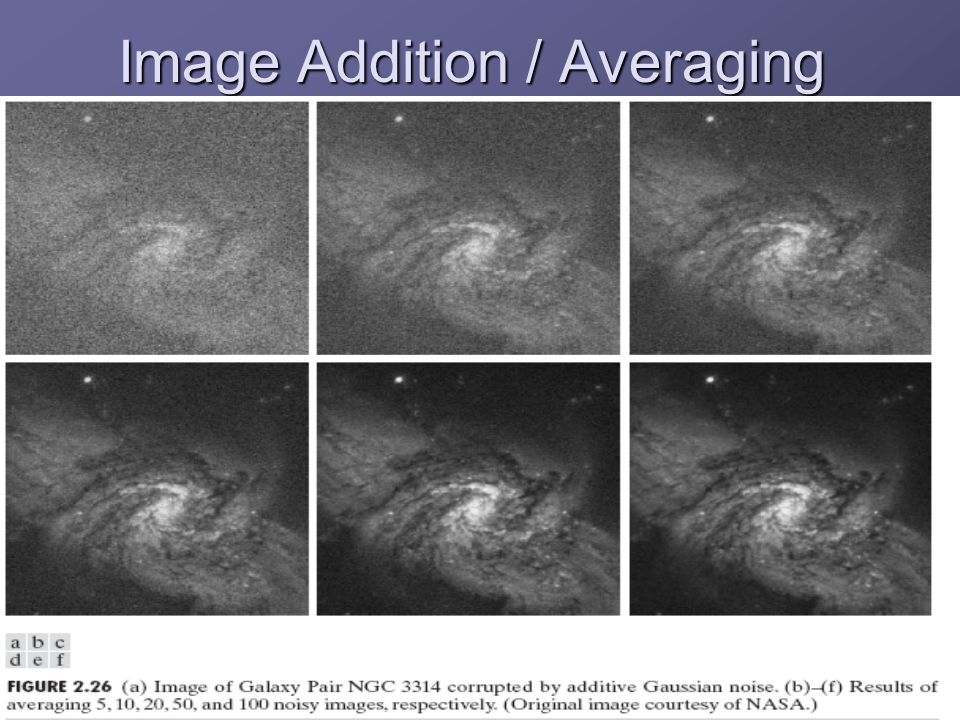 Image Addition / Averaging