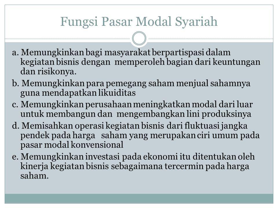 Pasar Modal Konvensional Dan Pasar Modal Syariah Ppt Download