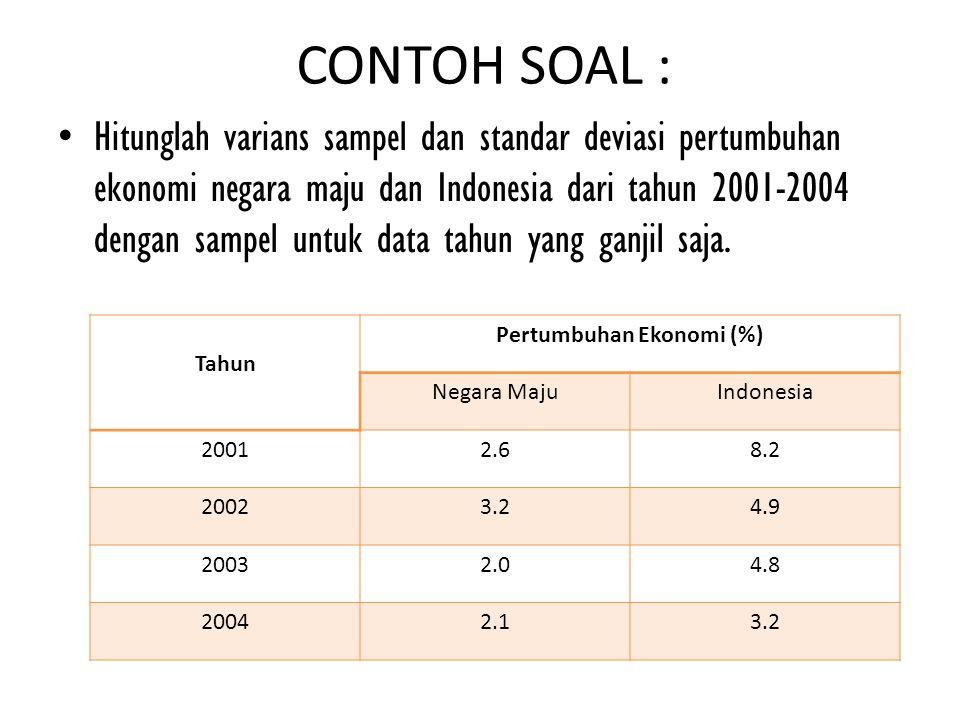 Materi Statistik Bisnis Ppt Download
