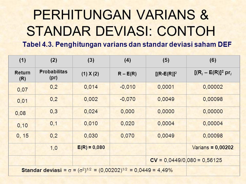 Bab Iv Return Yang Diharapkan Dan Risiko Portofolio Ppt Download