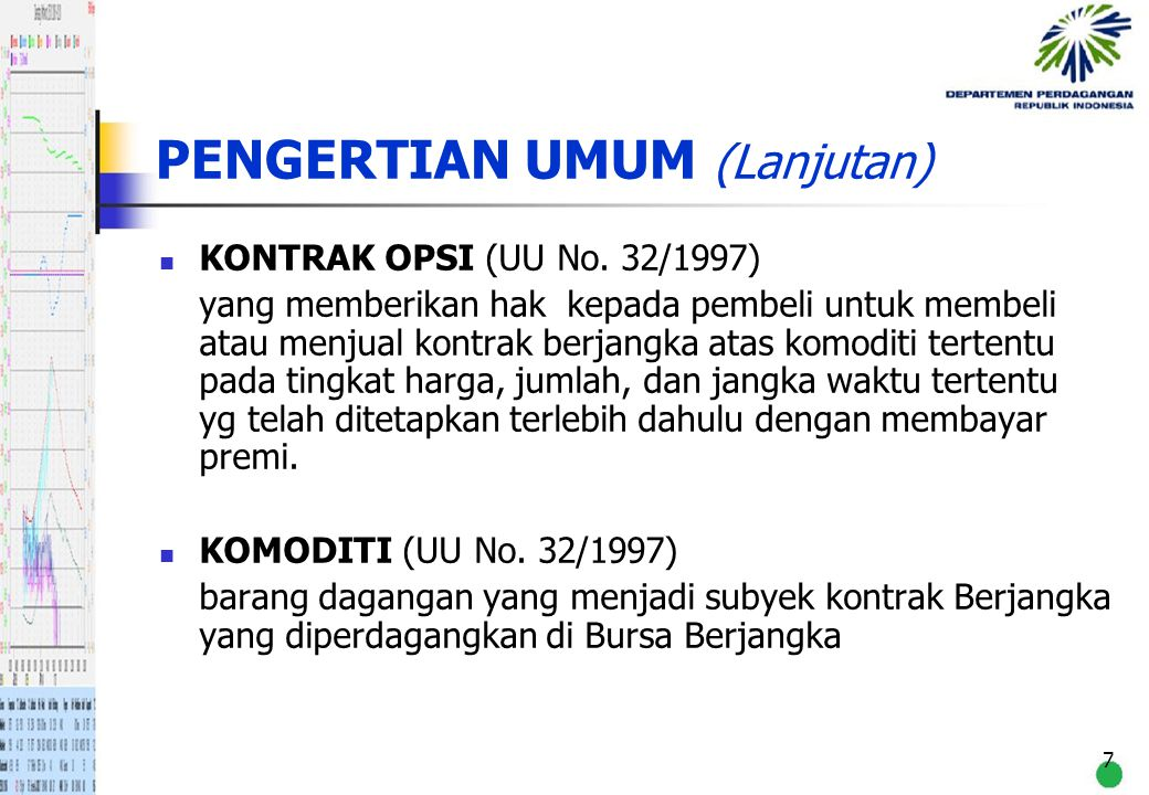 perdagangan opsi di komoditas indonesia
