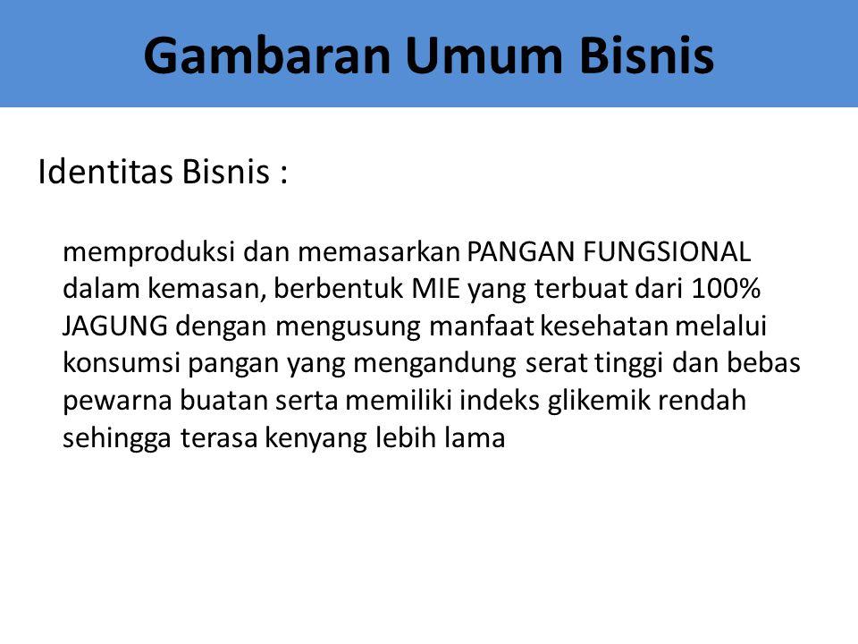 Pt Jagung Sentosa Indonesia Ppt Download