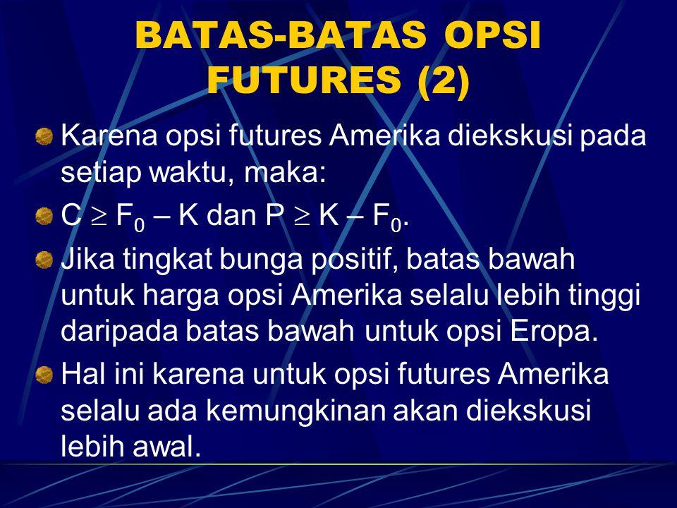 PASAR FUTURES DAN OPTIONS