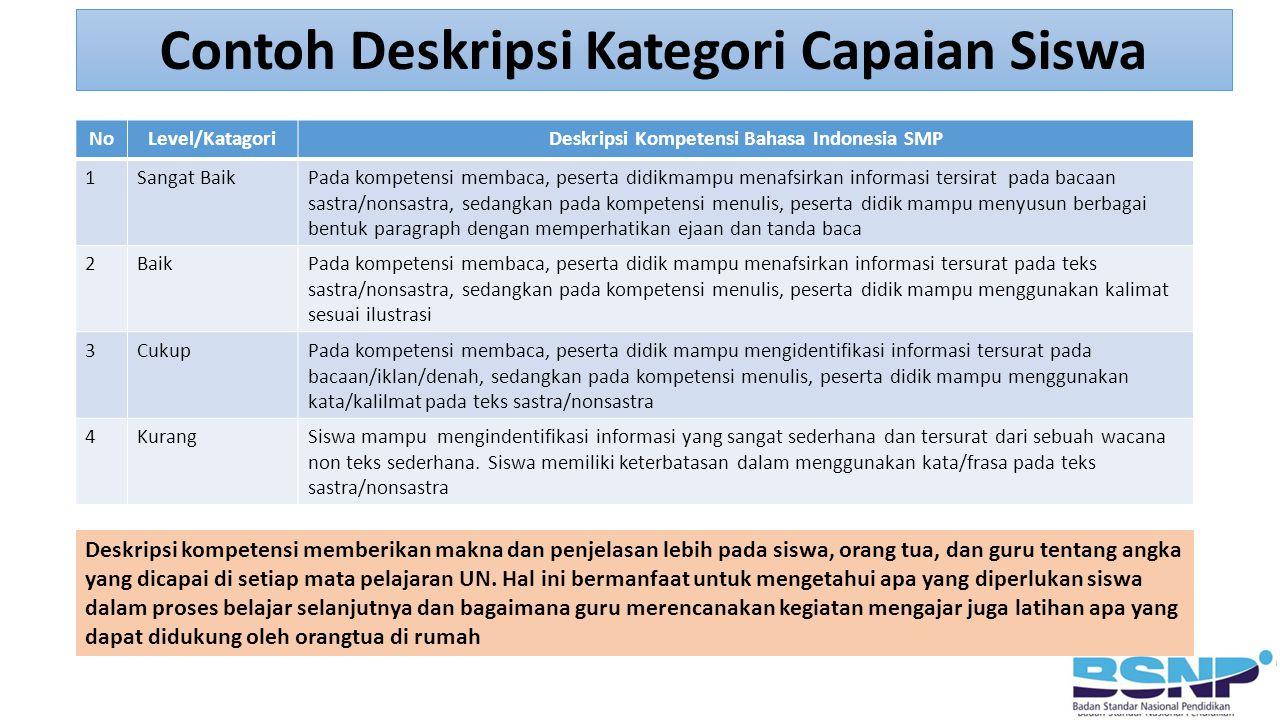 Kebijakan Ujian Nasional Ppt Download