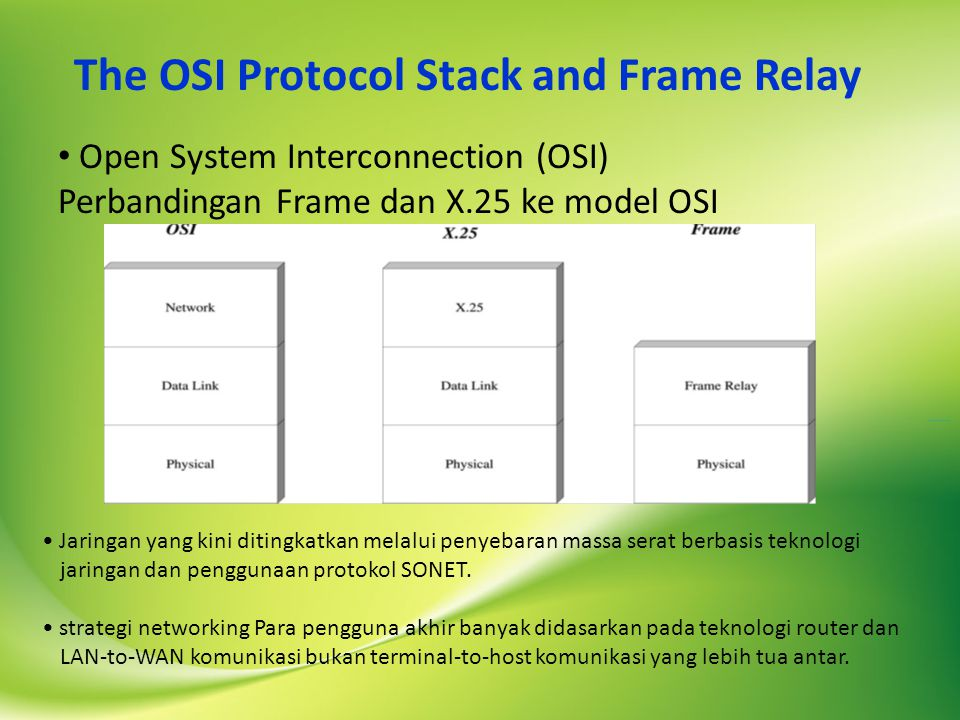 The OSI Protocol Stack and Frame Relay