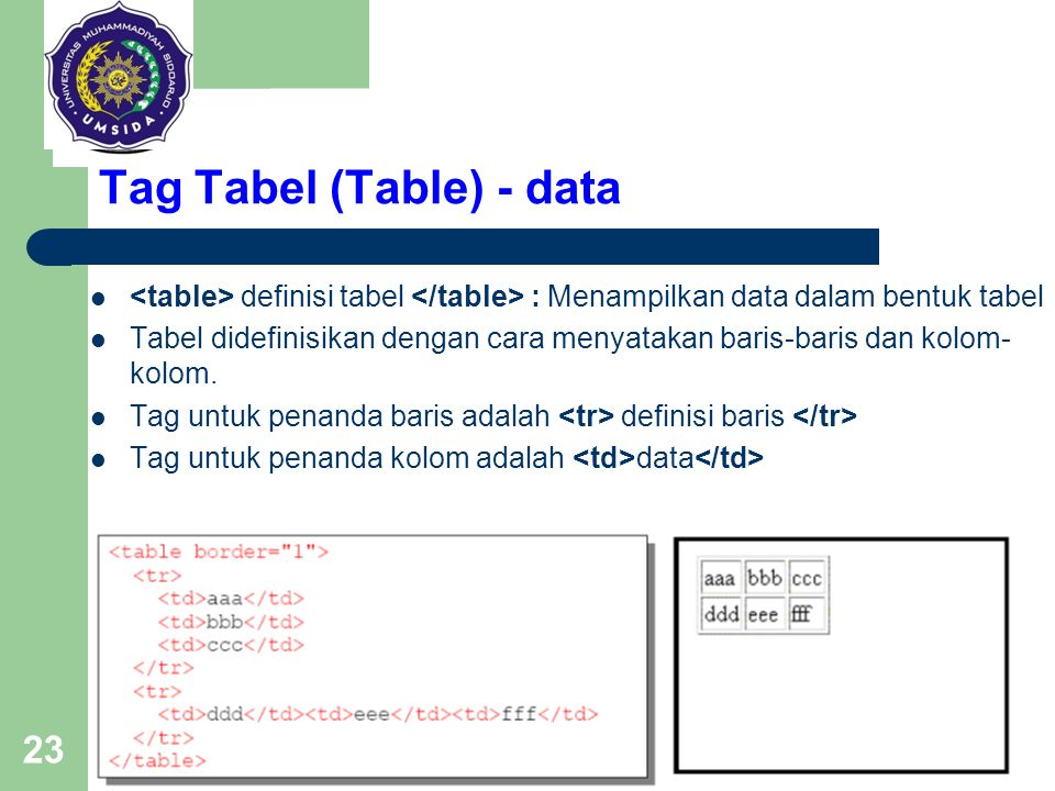 Tag Tabel (Table) - data