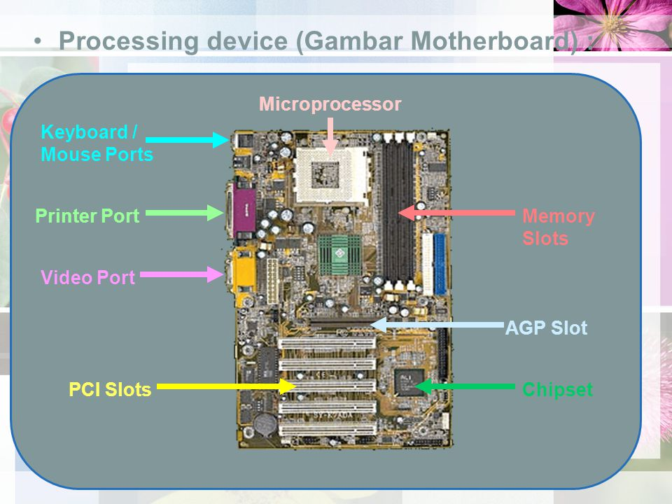 Processing device (Gambar Motherboard) :