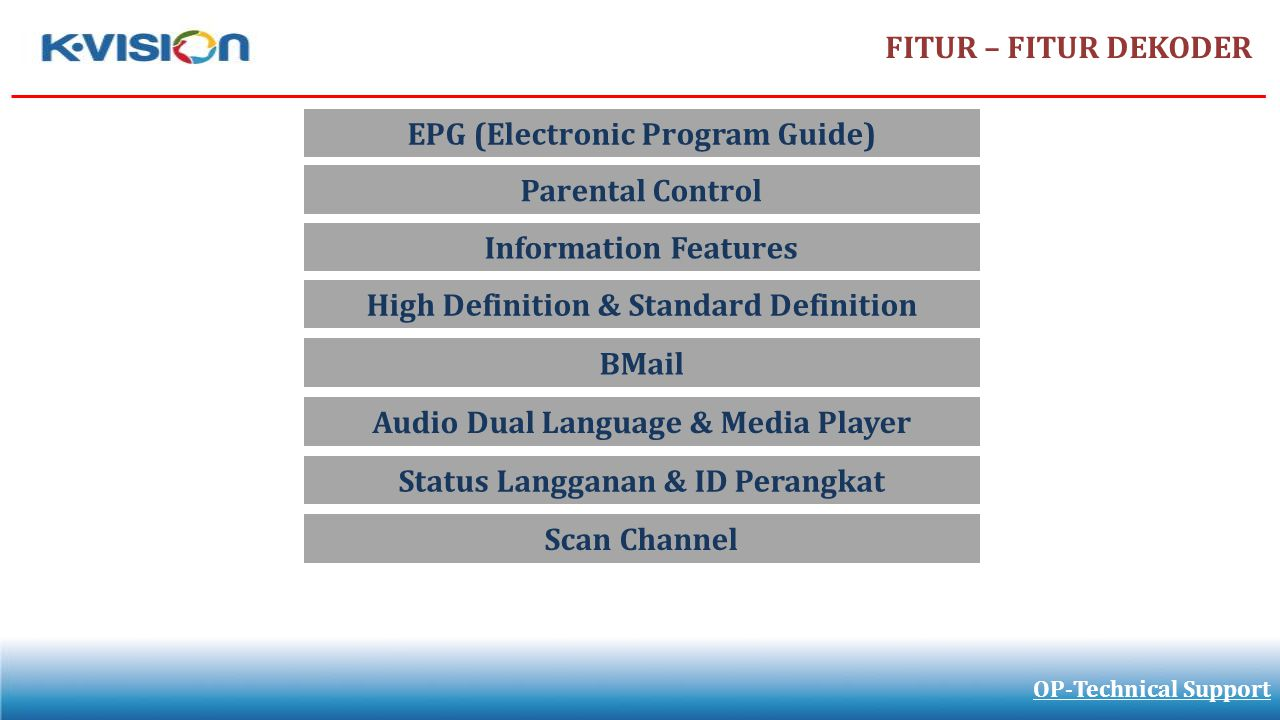 EPG (Electronic Program Guide)