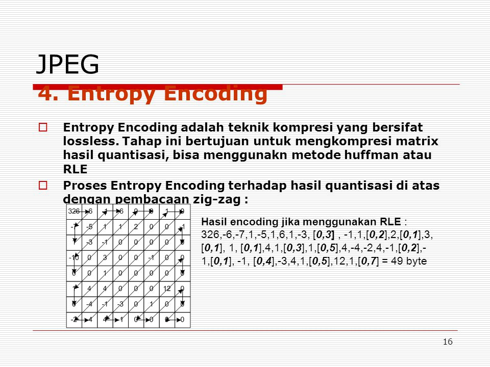 JPEG 4. Entropy Encoding.