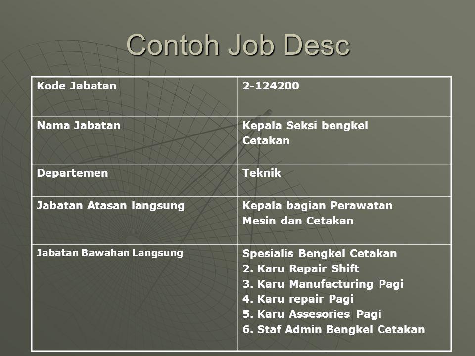 JOB DESCRIPTION & JOB SPECIFICATION - ppt download