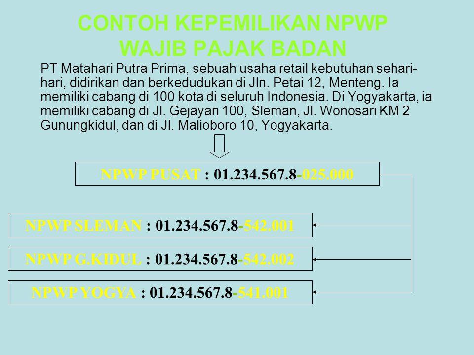 Nomor Pokok Wajib Pajak Npwp Ppt Download