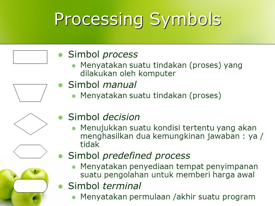 Processing Symbols Simbol process Simbol manual Simbol decision
