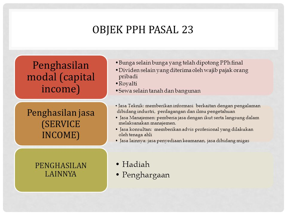 Penghasilan modal (capital income)