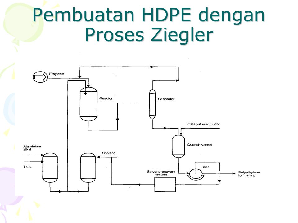 Industri petrokimia dan dampak lingkungannya ppt download 37 pembuatan ccuart Images